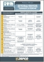 TABLEAU ETICS E/R